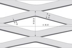 铝板网/扩张网测量方法