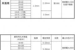 金属拉伸网规格规格型号表
